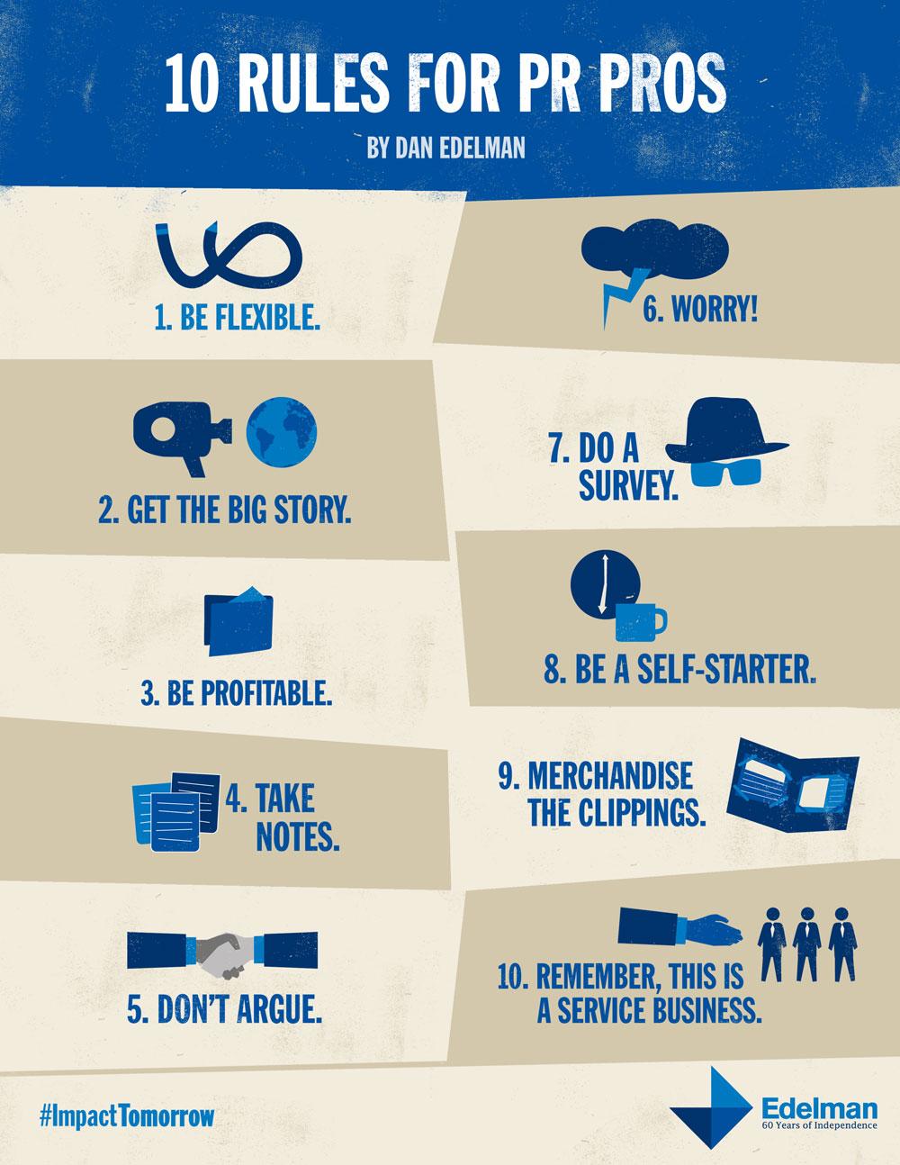 10_pr_rules